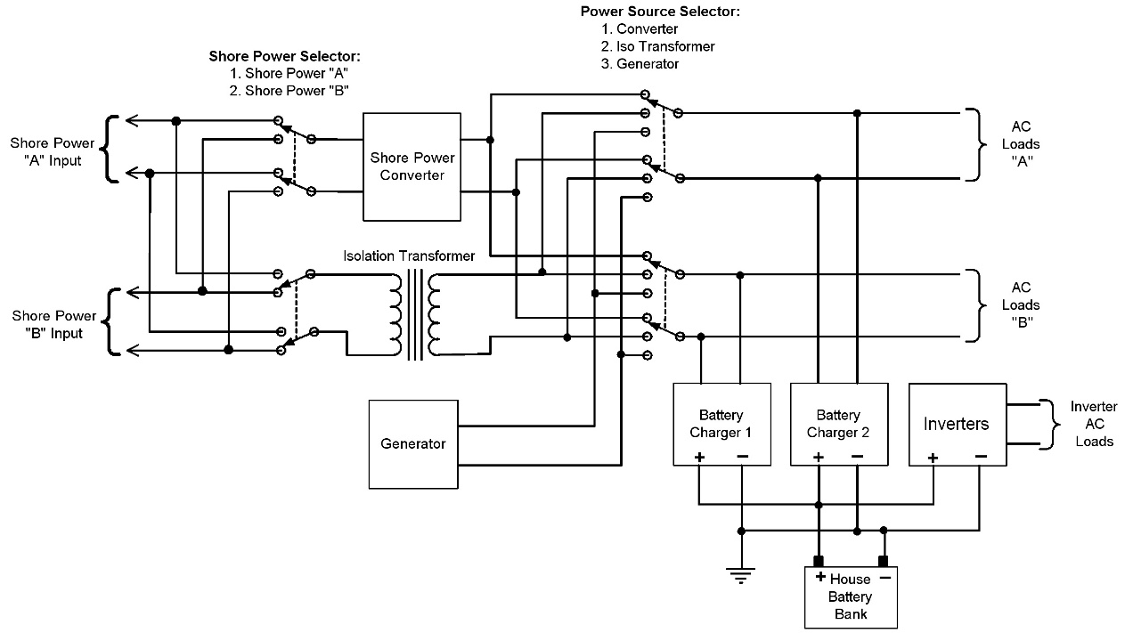 shore power wiring diagram